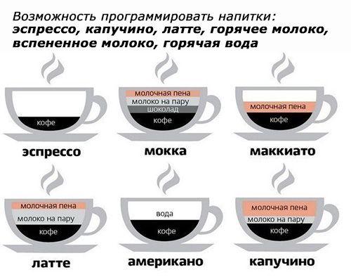 Кофейные напиитки