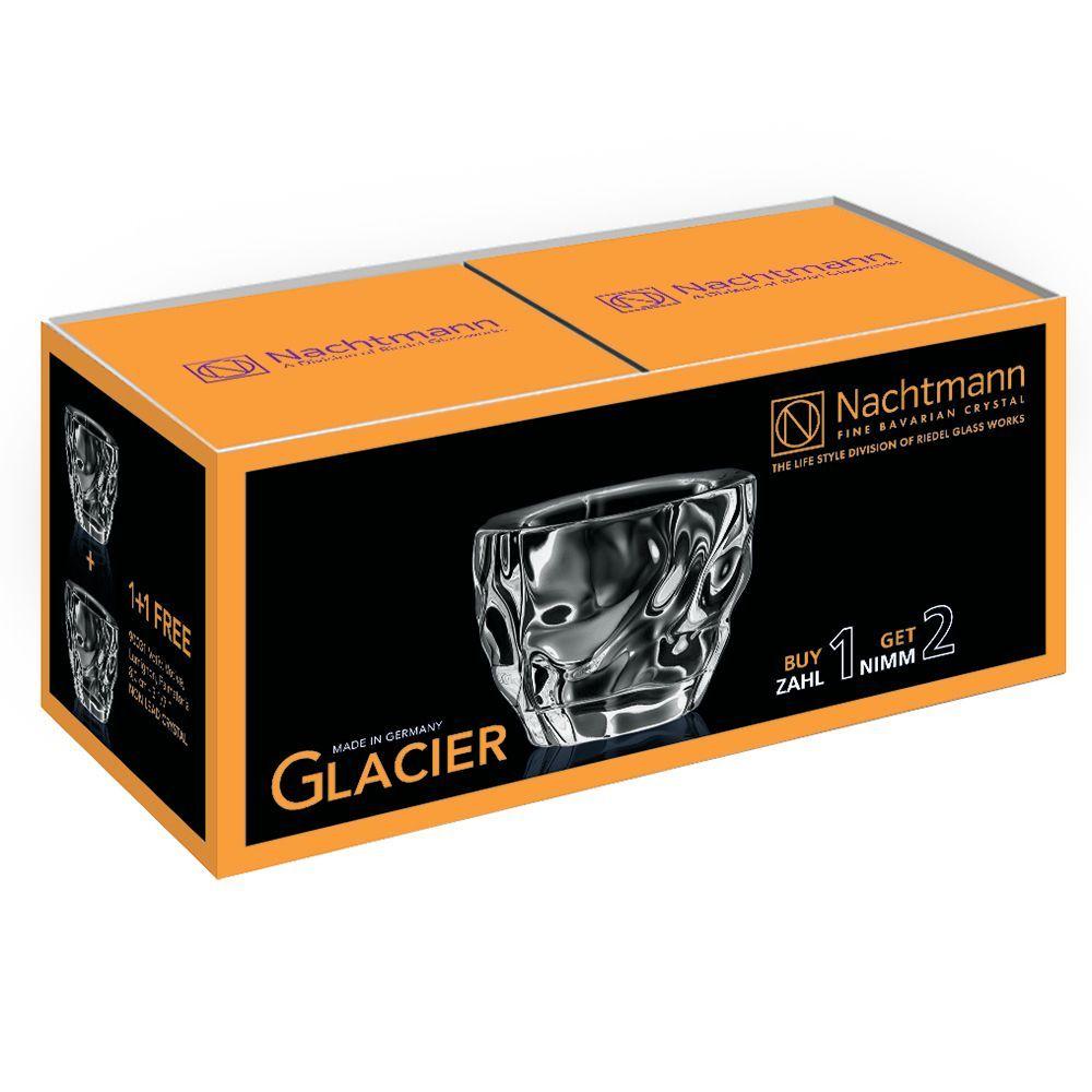 Тарелка Nachtmann обзор коробка