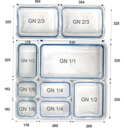 Стандартные размеры гастроемкостей GN