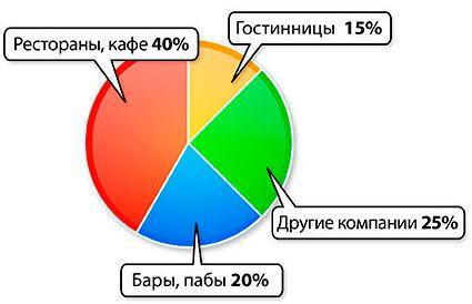 Клиенты компании system4