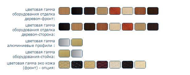 Цветовая гамма кондитерской витрины