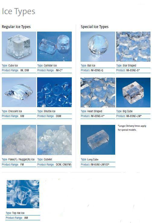 Типы льда Хошизаки