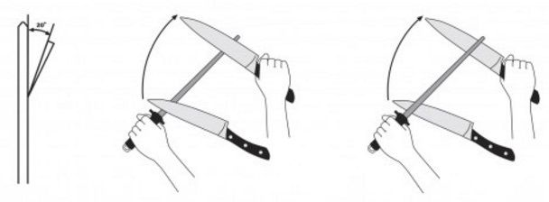 правка ножей мусатом аркос